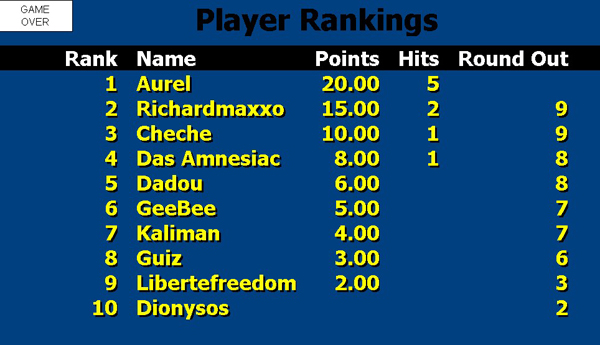 http://s.cheche.free.fr/Poker/CPT/Saison4/Resultat/Classement_Etape_07.jpg